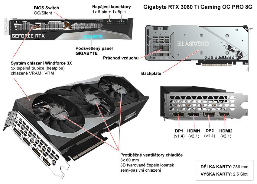Gigabyte RTX 3060 Ti Gaming OC PRO 8G; popis
