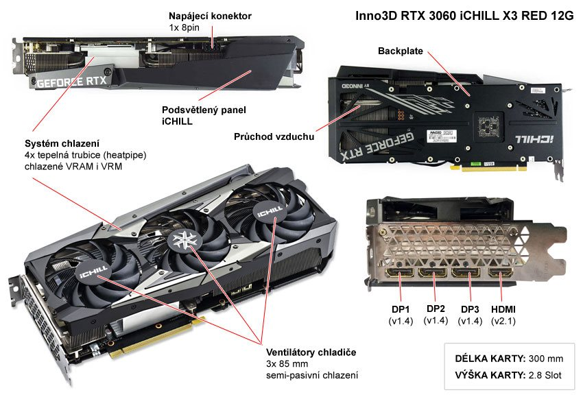 Inno3D RTX 3060 iCHILL X3 RED; popis
