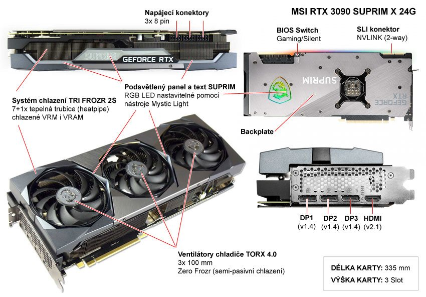 Popis grafické karty MSI RTX 3090 SUPRIM X 24G