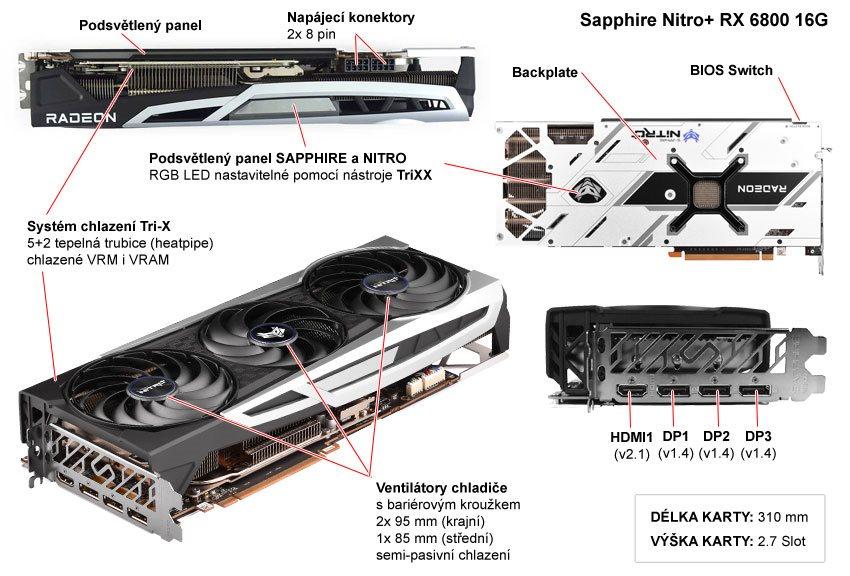 Sapphire NITRO+ RX 6800 16G; popis