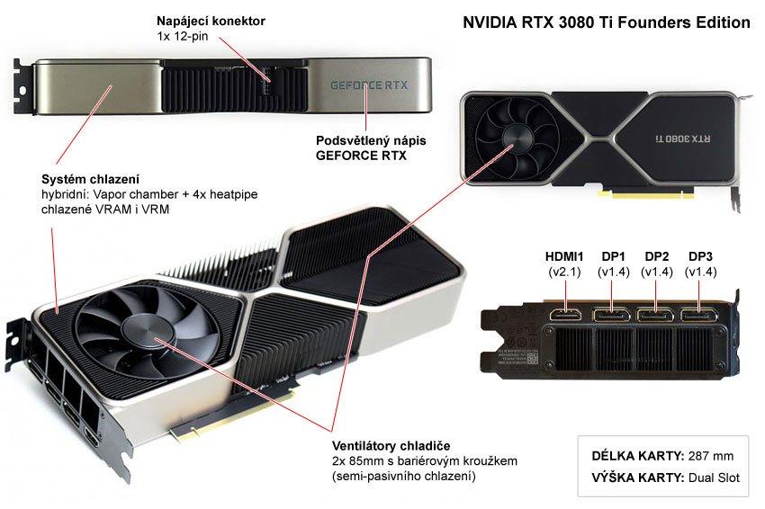 NVIDIA RTX 3080 Ti FE; popis