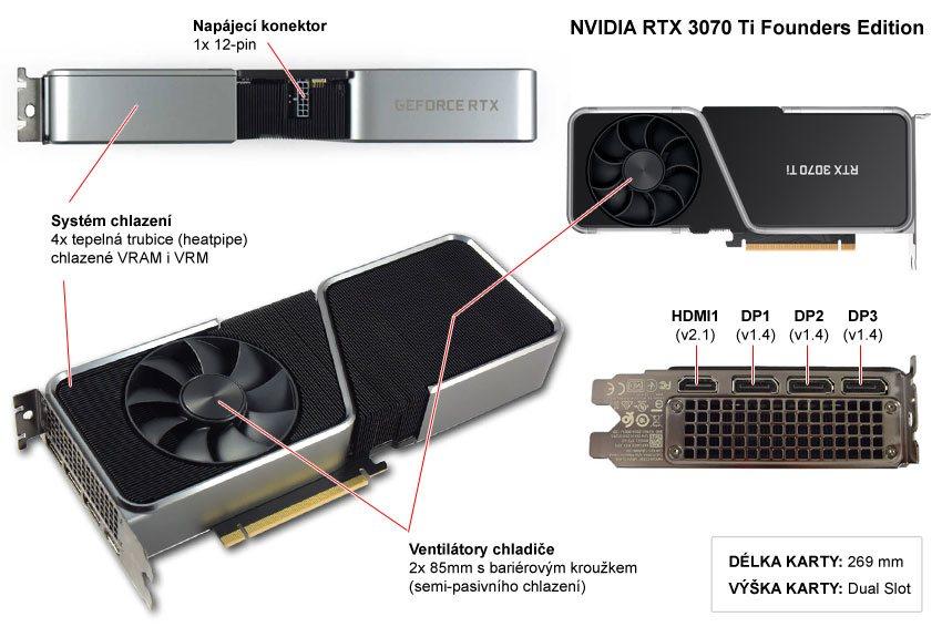 NVIDIA RTX 3070 Ti FE; popis