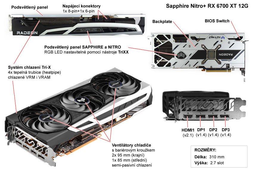 Popis grafické karty Sapphire NITRO+ RX 6700 XT 12G