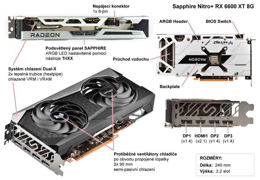 Popis grafické karty Sapphire NITRO+ RX 6600 XT 8G