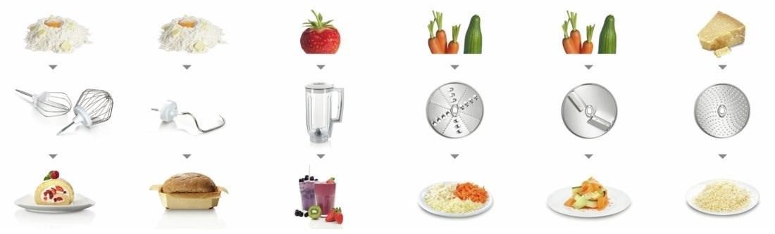 bosch mum 58720 food processor. Black Bedroom Furniture Sets. Home Design Ideas