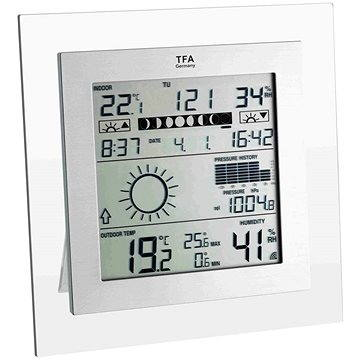 Meteostanice TFA 35.1121.IT Square Plus (4009816023452)