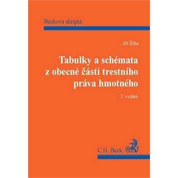 Tabulky a schémata z obecné části trestního práva hmotného, 2. vydání (978-80-7400-263-2)