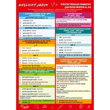 Anglický jazyk Stručný přehled gramatiky: (Jazyková úroveň A1, A2) (978-80-7549-359-0)