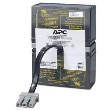 APC RBC32 (RBC32)